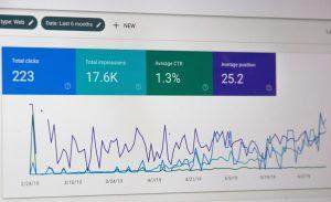 Various Analytics metrics