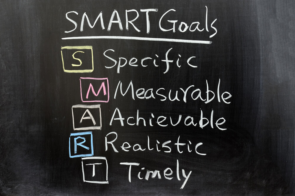A chalk drawing of what SMART goals are