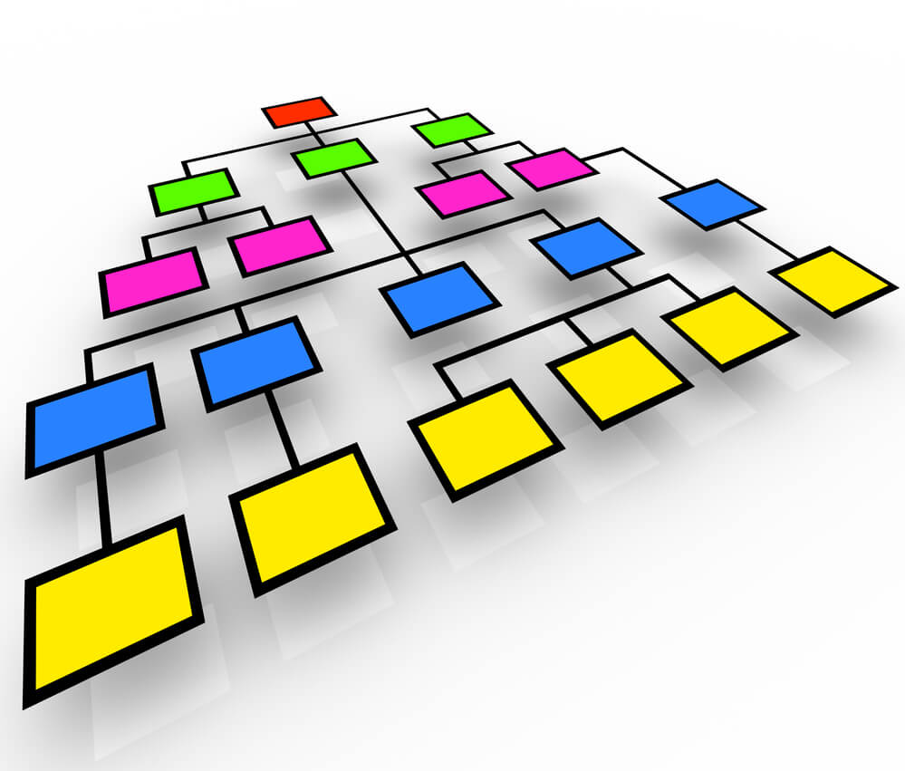 multi-colored boxes depicting a website structure