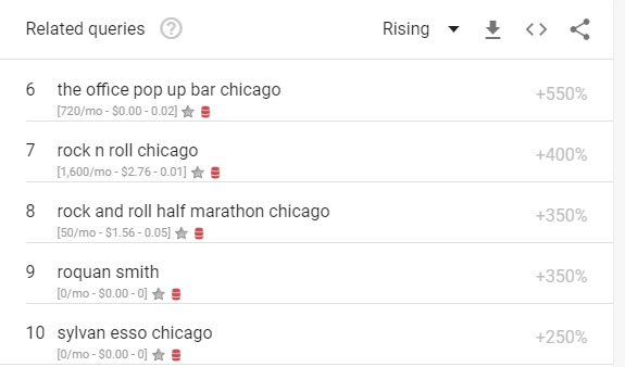 chicago related queries
